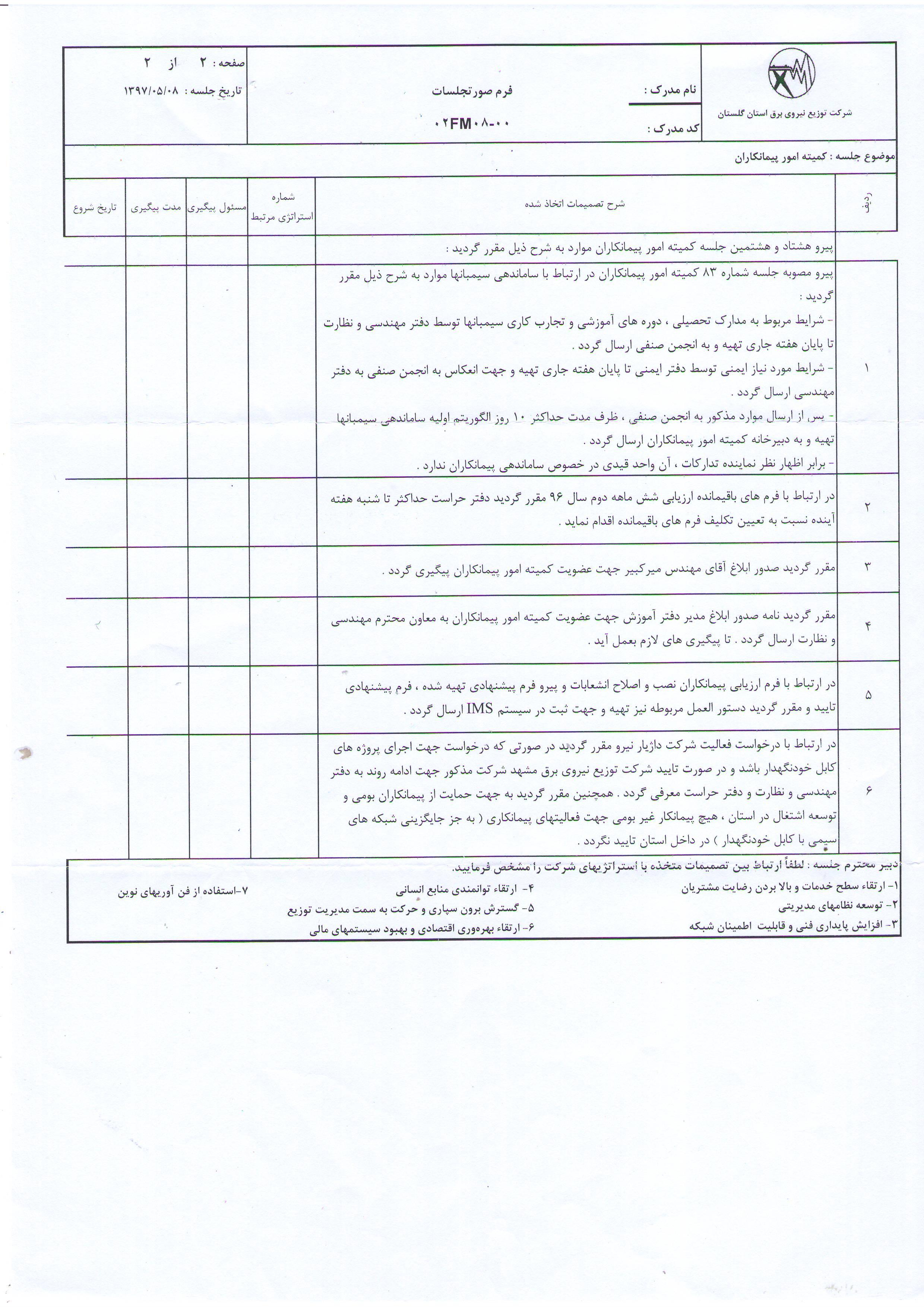 صورتجلسه شماره 88 کمیته امور پیمانکاران