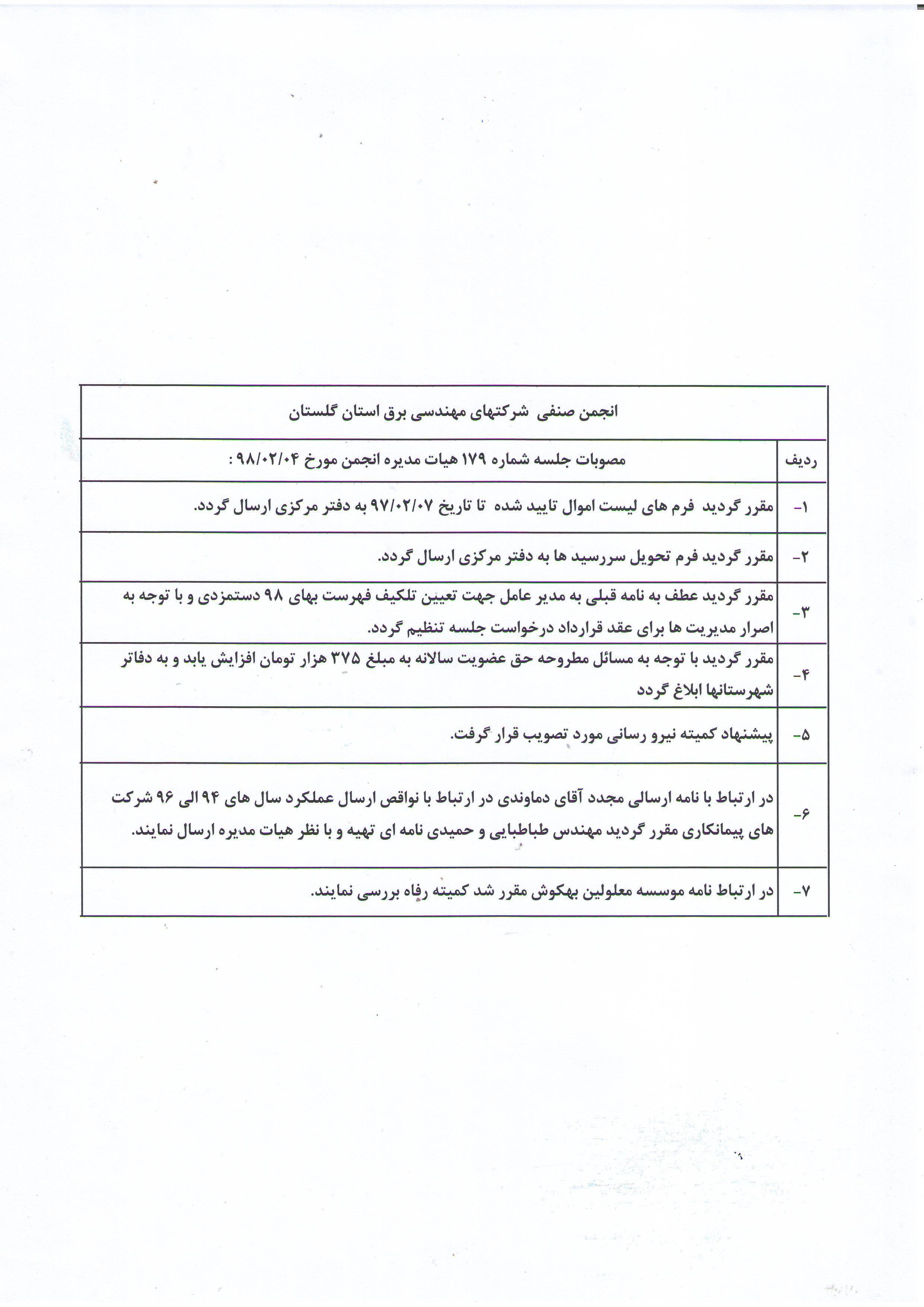 جلسه هیات مدیره مورخ 98/02/04