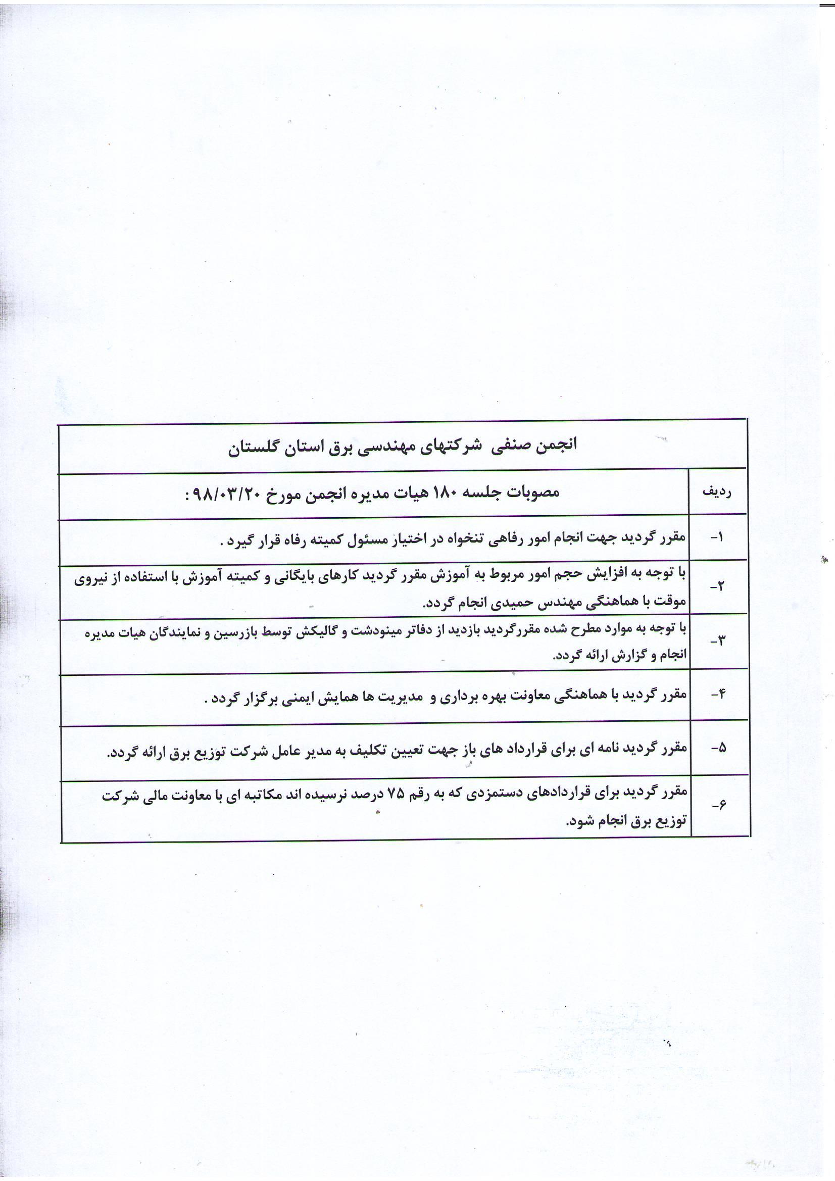 جلسه هیات مدیره مورخ 98/03/20