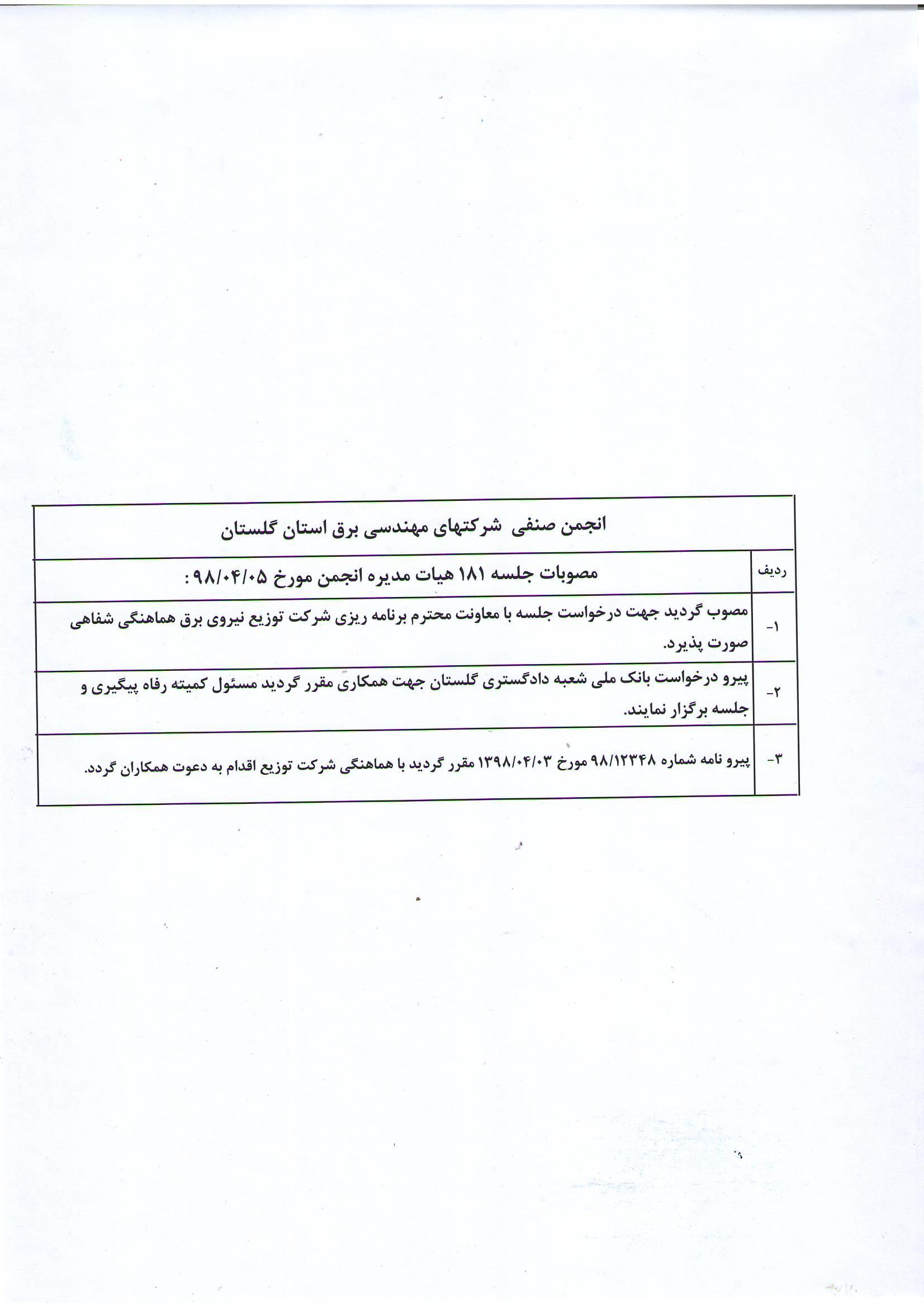 جلسه هیات مدیره مورخ 98/04/05