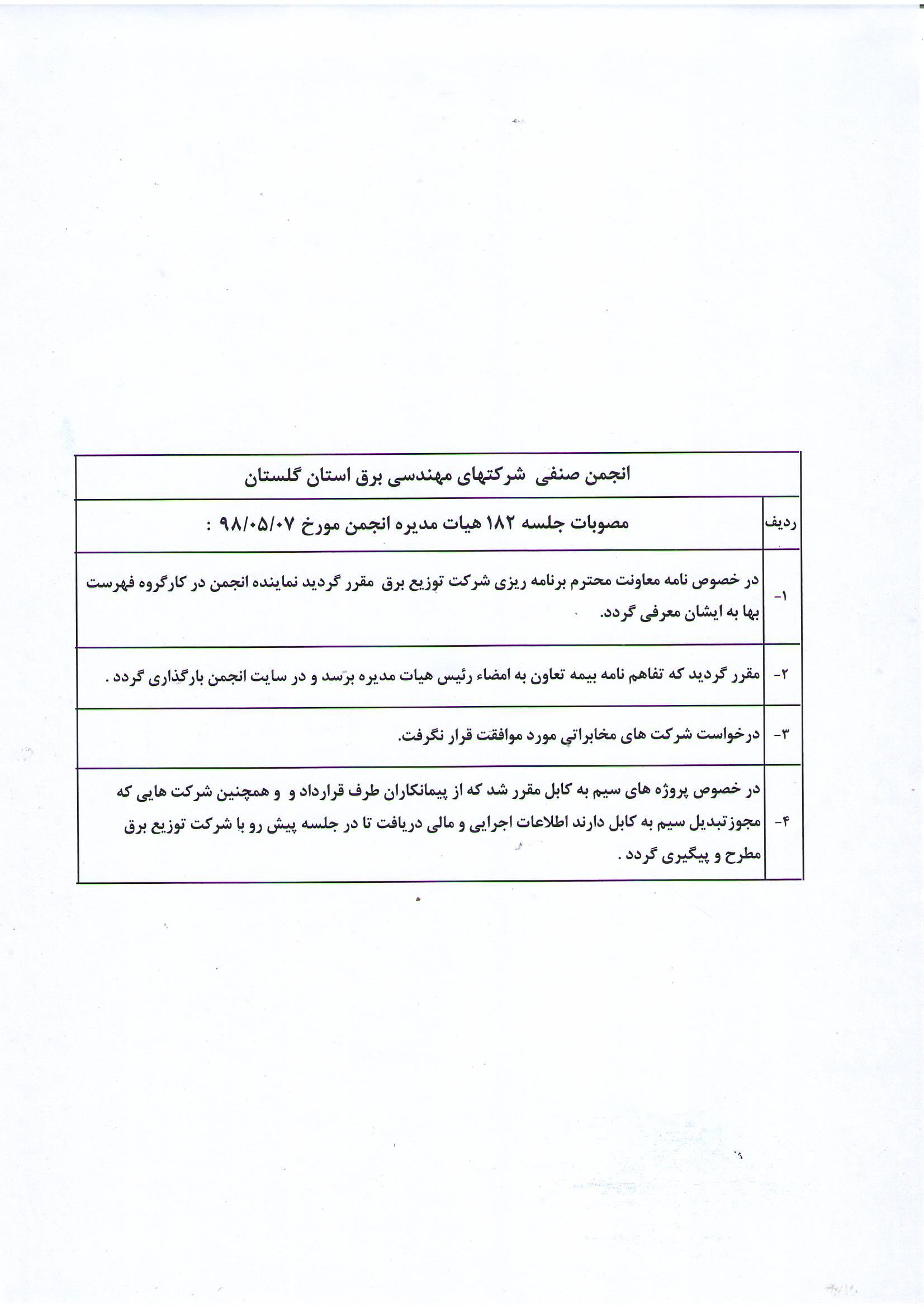 جلسه هیات مدیره مورخ 98/05/07