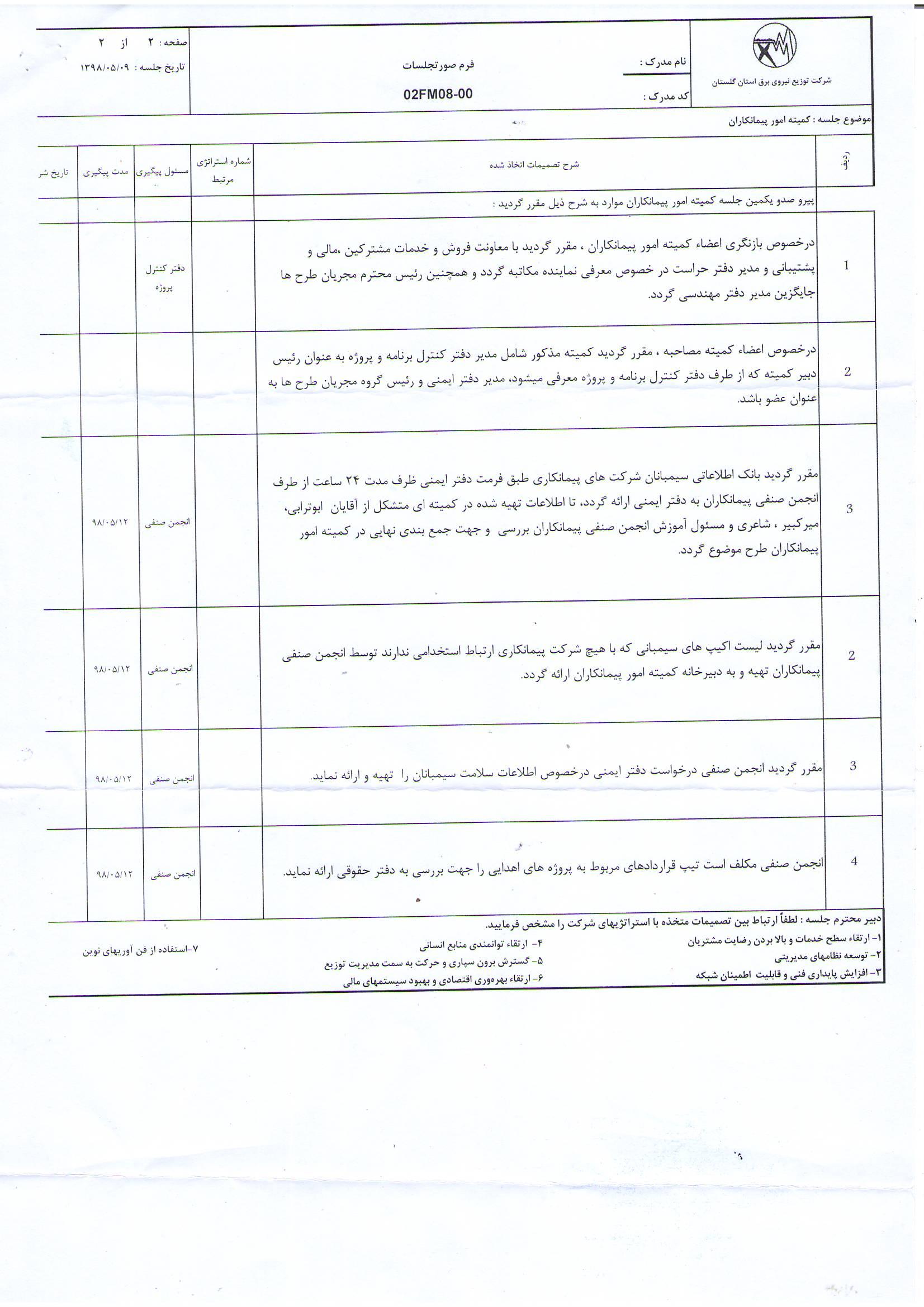 صورتجلسه شماره 105 کمیته پیمانکاران