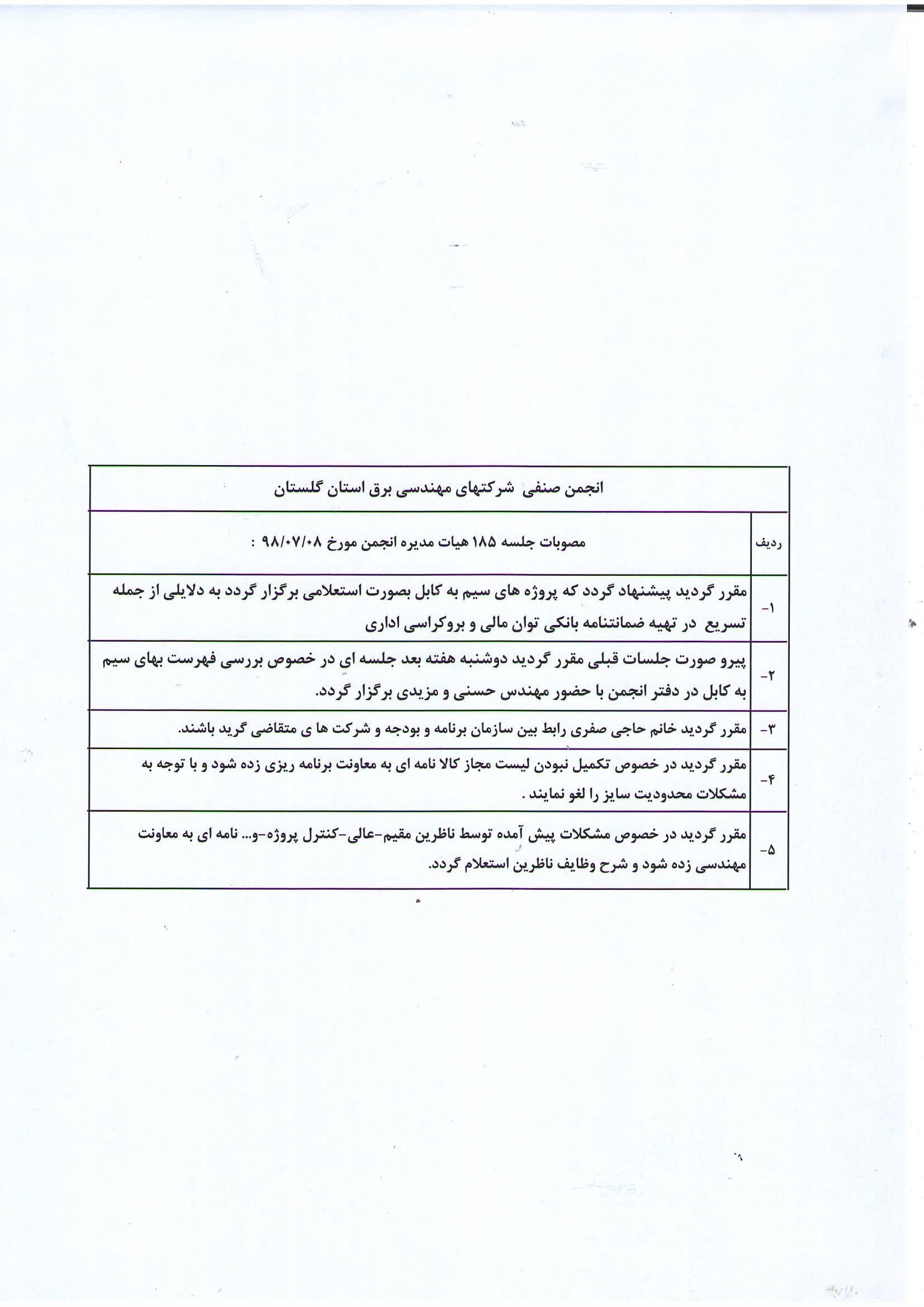 جلسه هیات مدیره مورخ 98/07/08