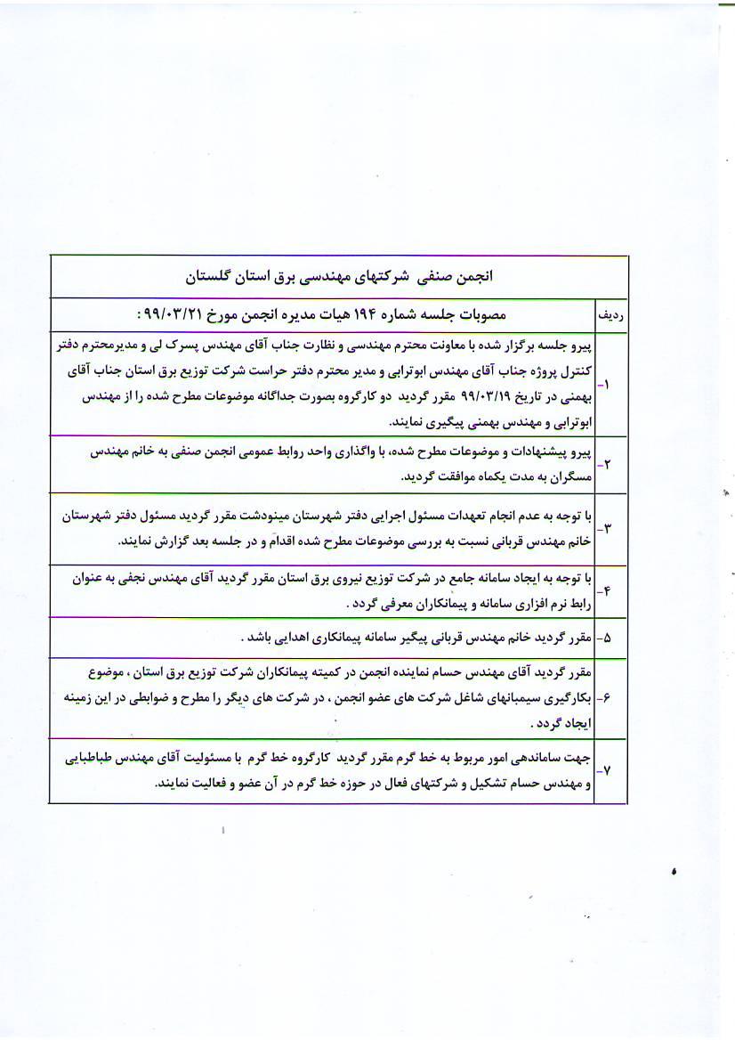 جلسه هیات مدیره مورخ 99/03/21
